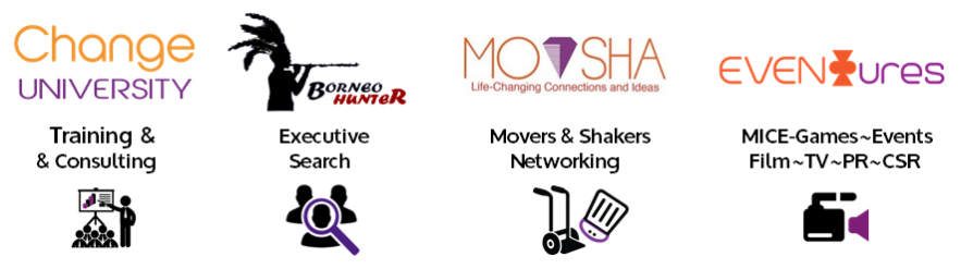 # 4 Mega-Brands Banner - Change University