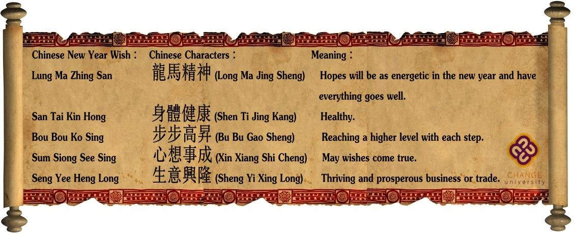 cny quotes
