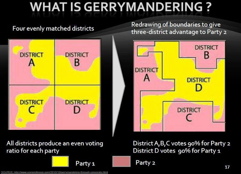 Gerrymandering The No 1 Reason Why You Can Never Win With