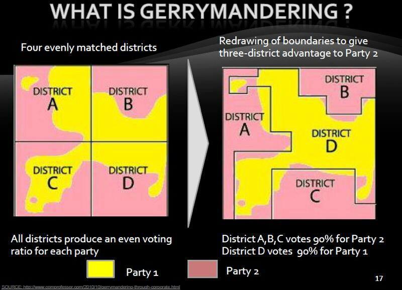 Worksheets Gerrymandering Worksheet collection of gerrymandering worksheet sharebrowse delibertad