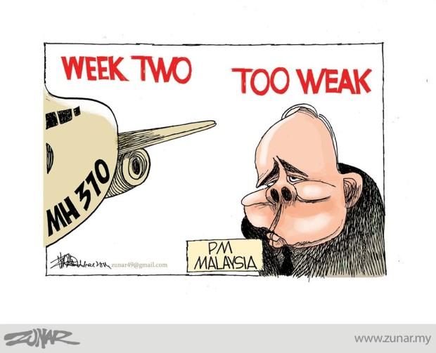 zunar too weak
