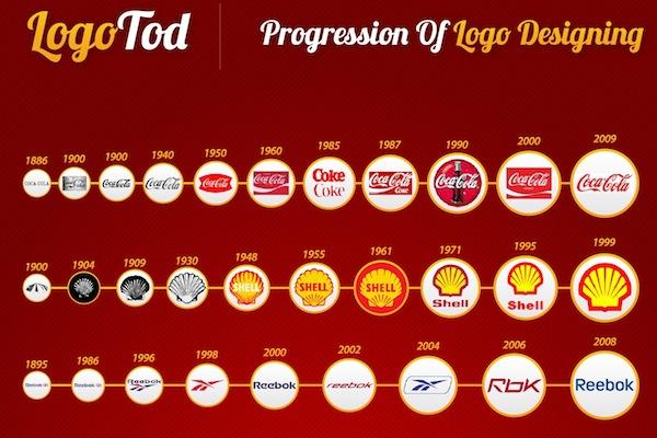 Logo progression