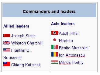 WW2 leaders (1)