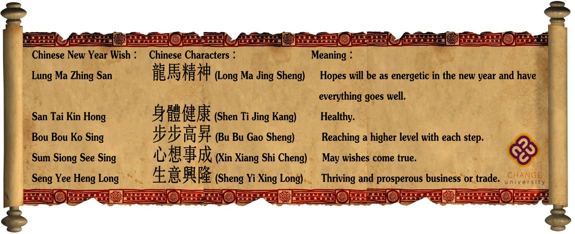 The 5 most common chinese new year wishes to spread kindness to the 5 most common chinese new year wishes to spread kindness to anyone m4hsunfo