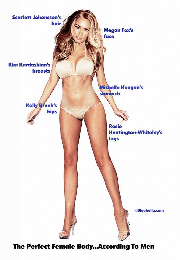 Women body in men love what 5 Things