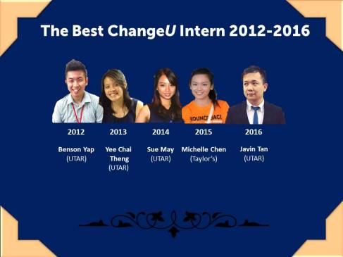 best-changeu-intern-2012-2016