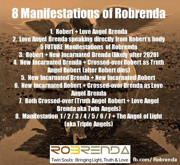 Who is Robrenda and The 8 Manifestations?