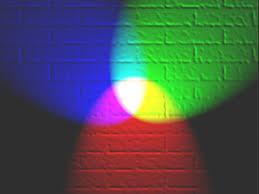 Triple overlap rays RGB