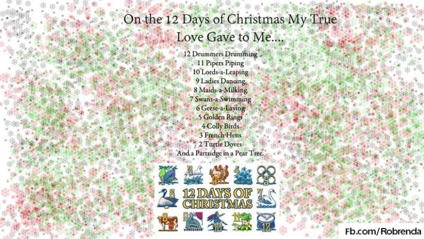 On the 12 Days of Christmas My True Love Gave to Me…