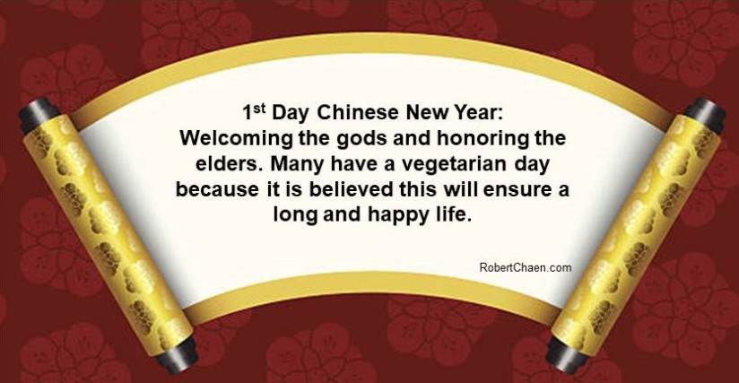 Significance of The 15 Days of Chinese New Year Poster Series by Whisperer RobertChaen