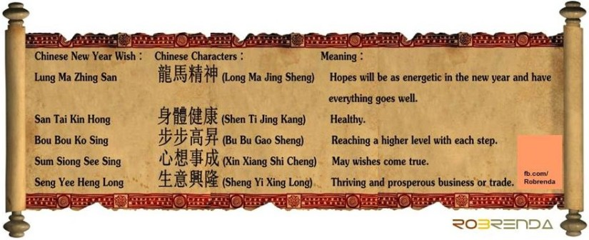 Most Popular Chinese New Year Wishes Poster