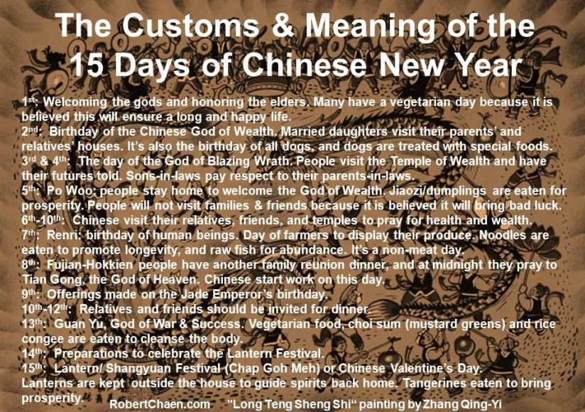 The Meaning & Customs of the 15 Days of Chinese New Year