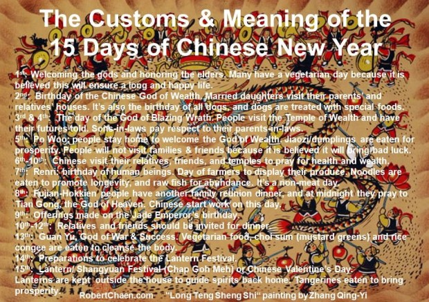 Customs & Meaning of 15 Days of CNY - Big Headline, full color