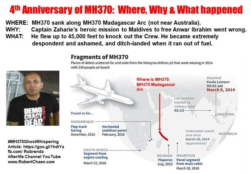 4th Anniversary of MH370:  Where, Why & What happened