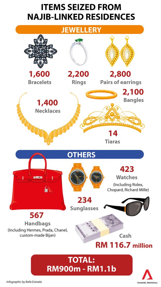 najib-seized-items-vertical-graphic