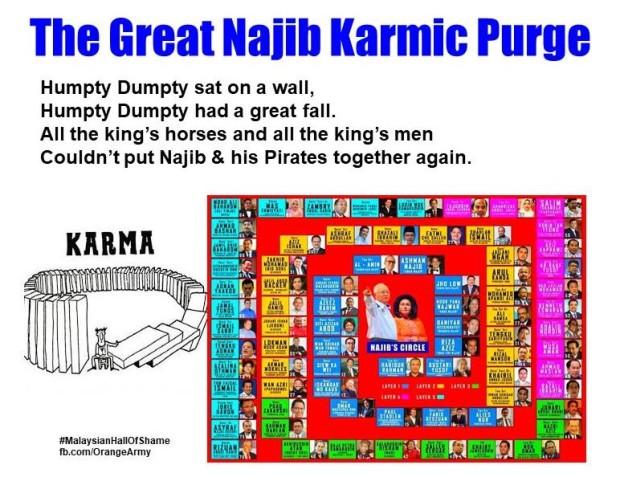 The Great Najib Karmic Purge