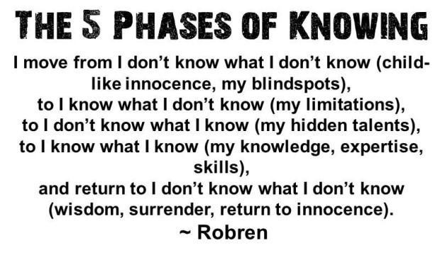 The 5 Phases of Knowing.jpg