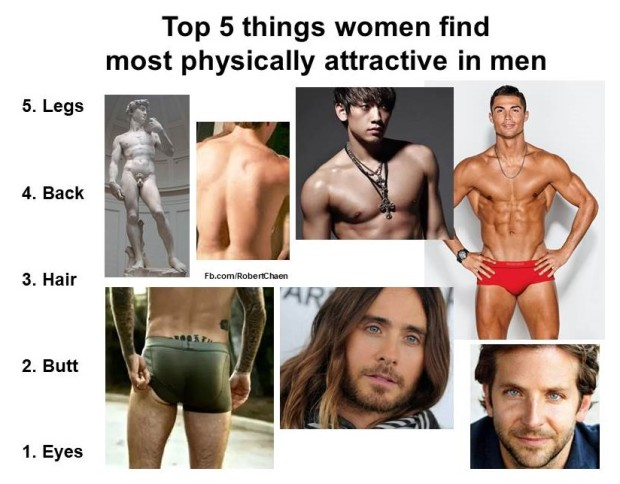 Top 5 things women find most physically attractive in men.jpg