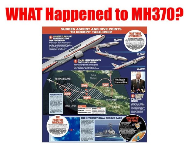 MH370 - WHAT