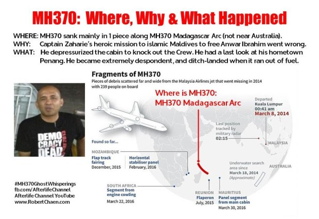 MH370 - Where, Why & What Happened