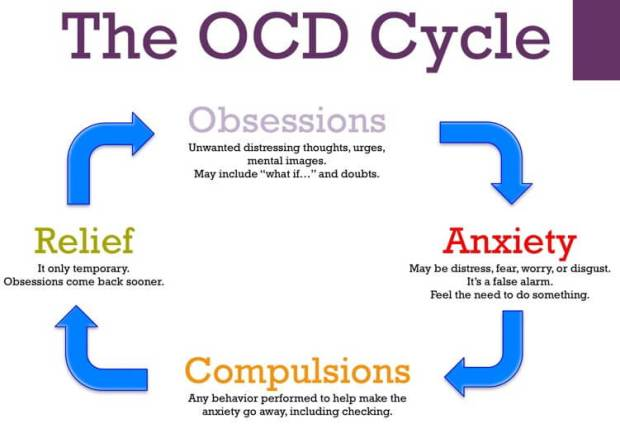 OCD-treatment-in-raleigh-nc