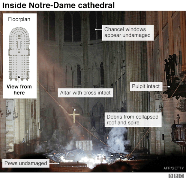 _106467345_notre_dame_interior1_inf640-nc.png