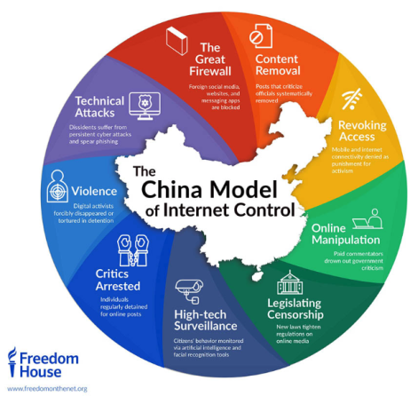 China-Online-Graphic-May-16-e1558338270706