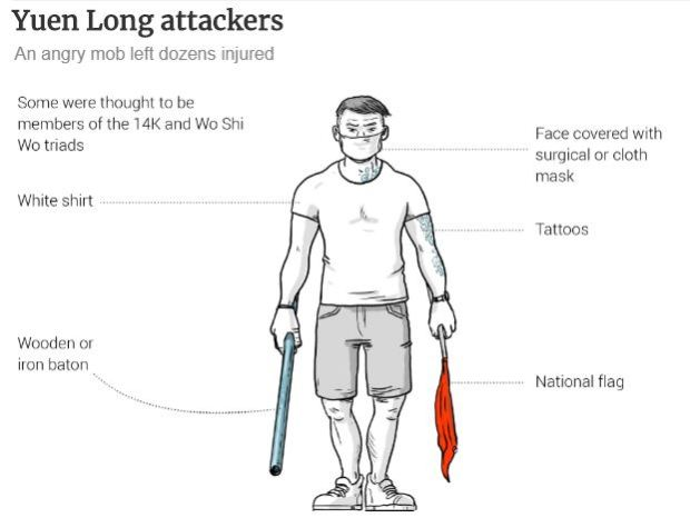 Yuen Long Triad Attackers.JPG