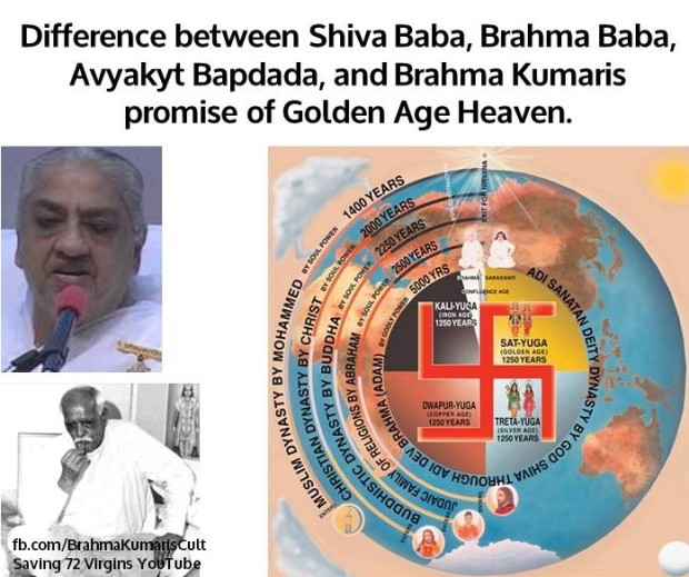 Diff bet Shiva Baba, Golden Age