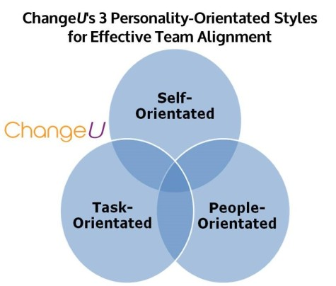 ChangeU's 3 Personality-Orientated Styles for Effective Team Alignment