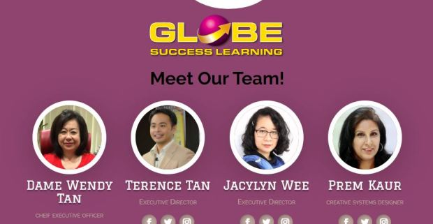 Globe Success Learning Team