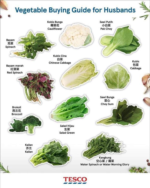 Vege Guide2